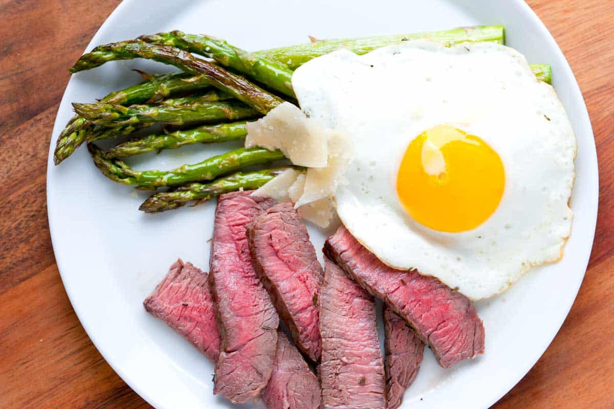 modified steak + eggs